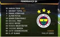 UEFA'dan İsmail Köybaşı hatası!